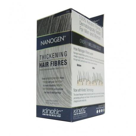 Nanogen - siwy
